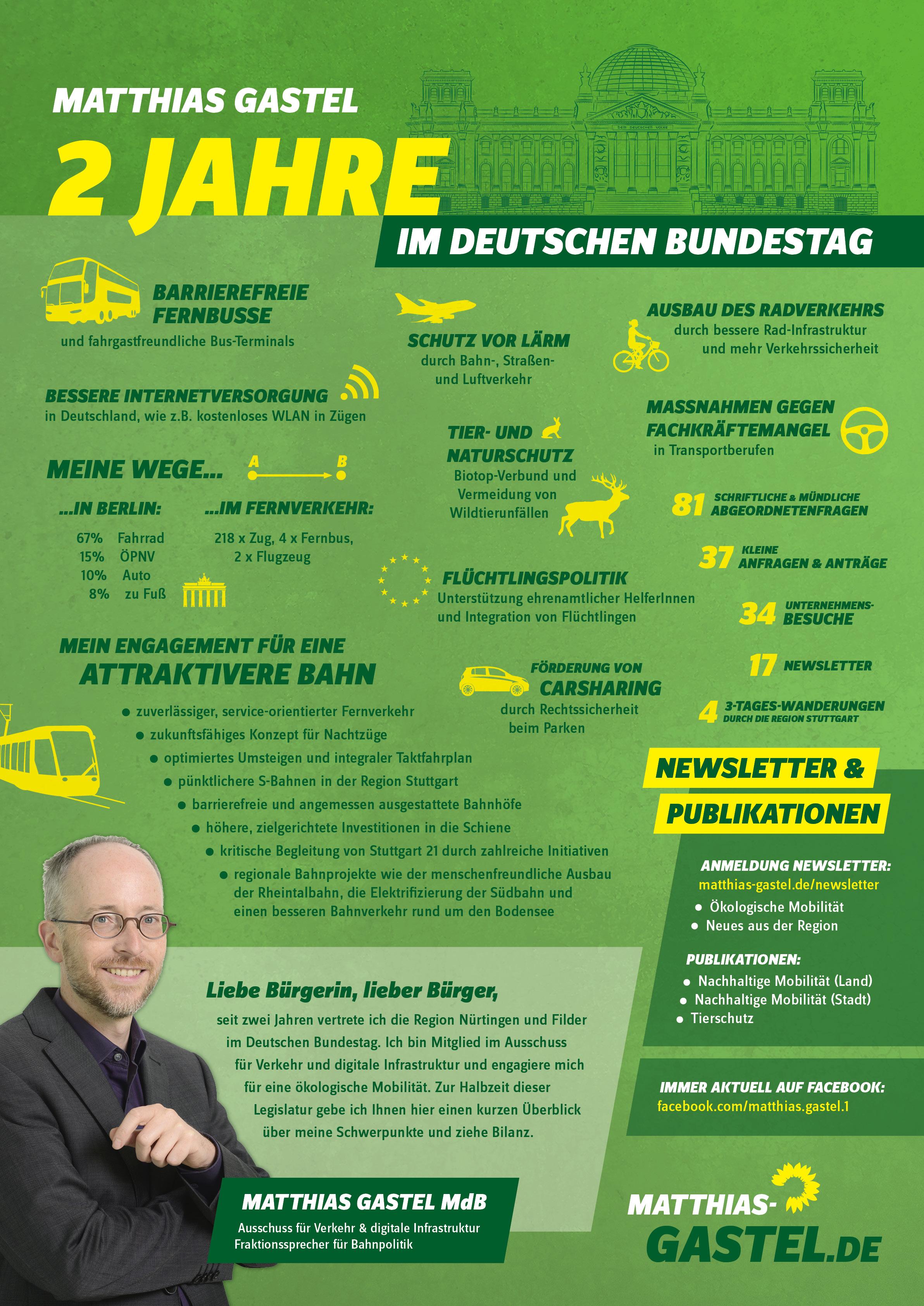Halbzeit der Legislatur von Matthias Gastel