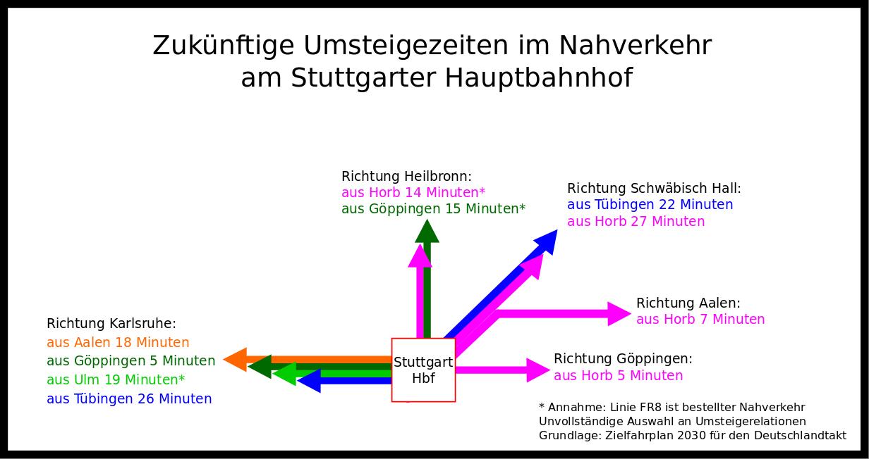 S 21 Nix Mit Integralem Taktverkehr Matthias Gastel