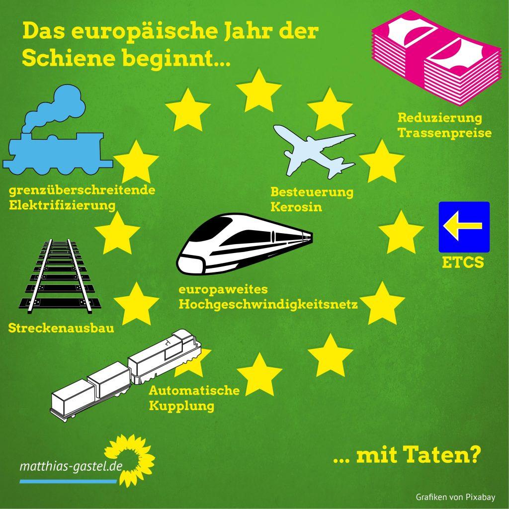 Sharepic Bahn Europa