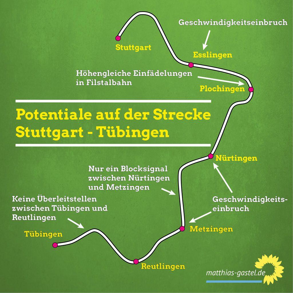 Sharepic Tübingen - Stuttgart